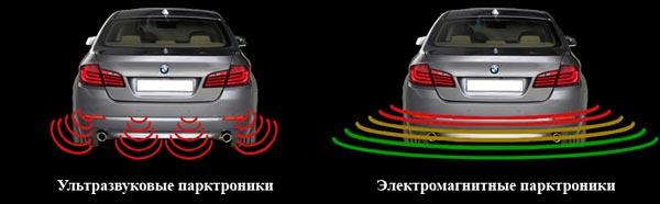 сравнение парктроников